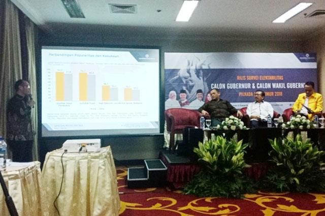 HASIL SURVEI: Direktur Eksekutif Charta Politika, Yunanto Wijaya saat memaparkan hasil survei lembaganya. | Foto: Ist